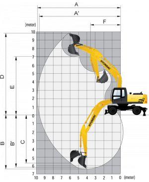 Экскаватор HYUNDAI R140W-7  4,5 м